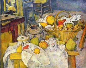 Сезанн Поль Натюрморт с корзиной фруктов